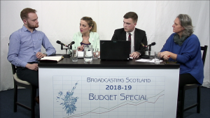 Budget Special Panel